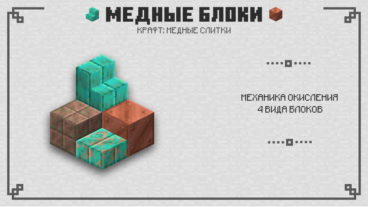 Медные блоки в Майнкрафт 1.16.210