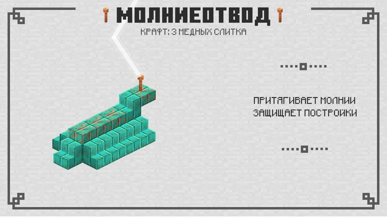 Молниеотвод в Майнкрафт 1.16.210