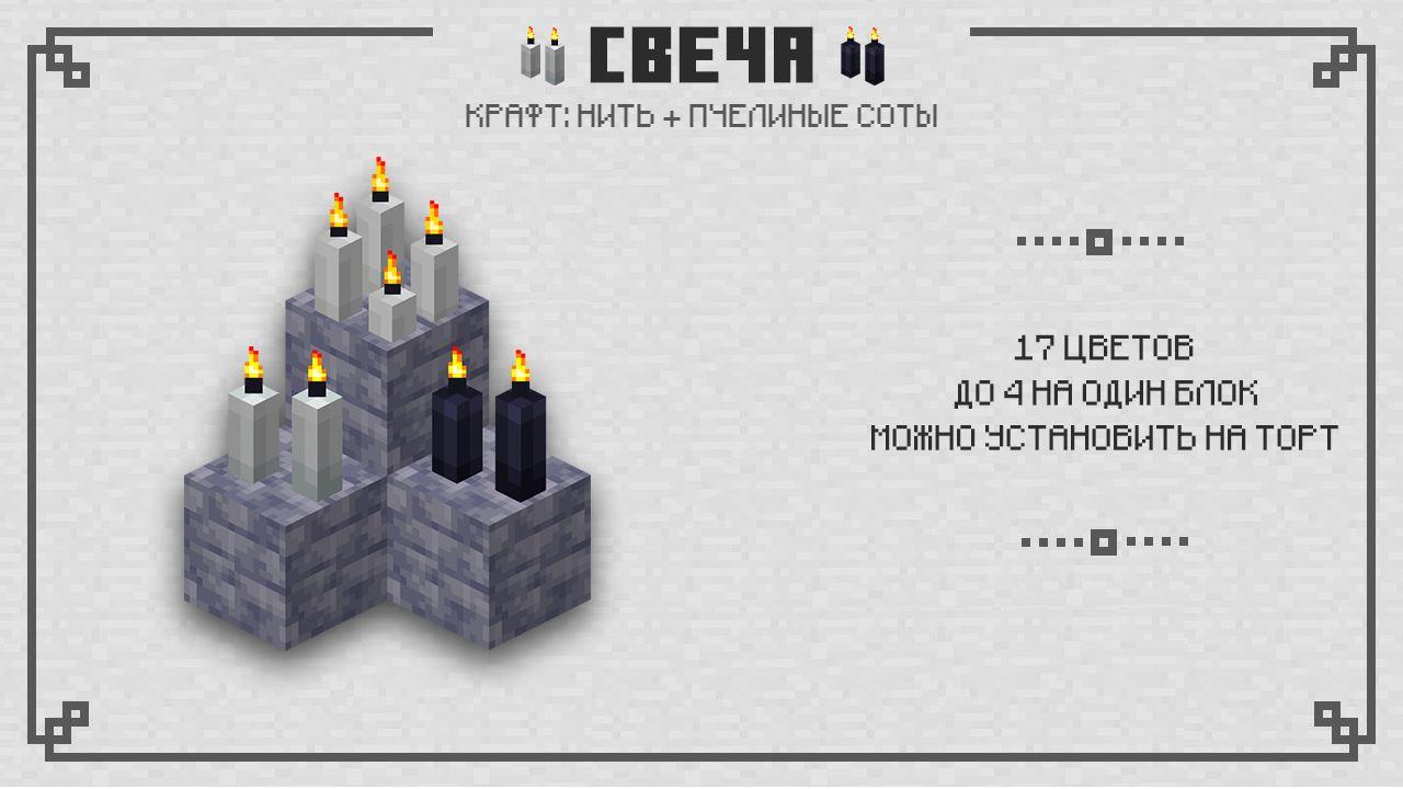 Свеча в Майнкрафт 1.17.2